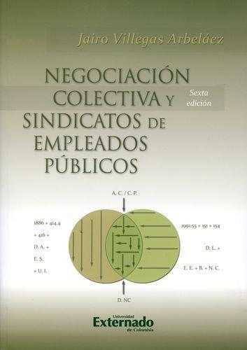 Negociacion Colectiva Y Sindicatos De Empleados Publicos